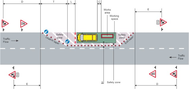 All Road Safety Signs >> Calculate what size of sign you need at roadworks site